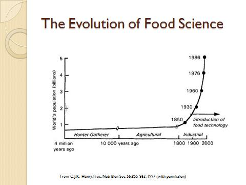 Food Science and Nutrition: a Journey toward Health and Wellness