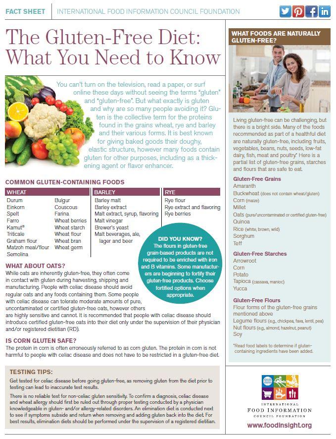 Gluten Fact Sheet