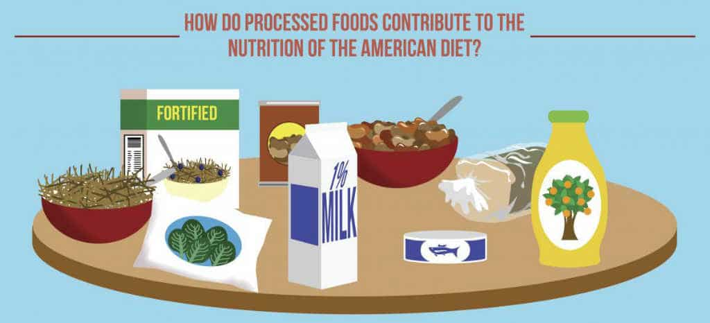 processed-packaged-food-nutrition