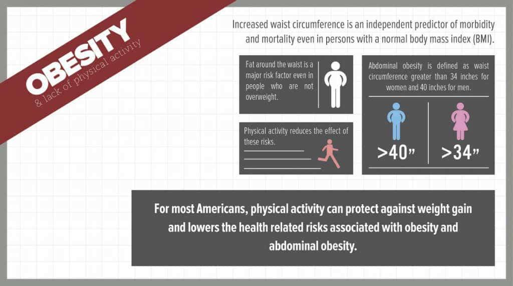obesity-exercise-statistics