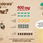 moderate-amount-caffeine-infographic