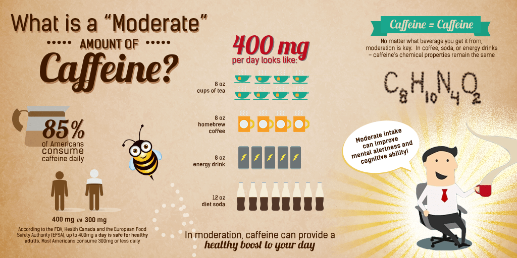 moderate-amount-caffeine-infographic