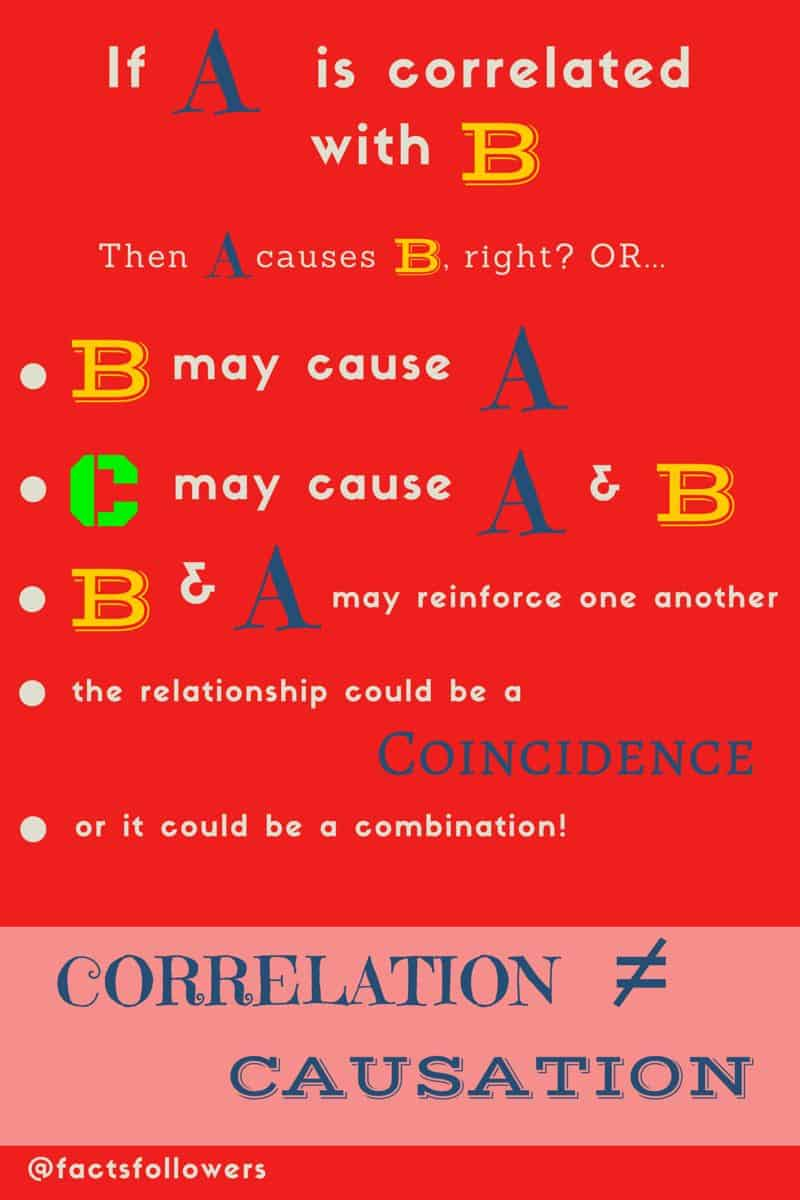 correlation-causation-nutshell