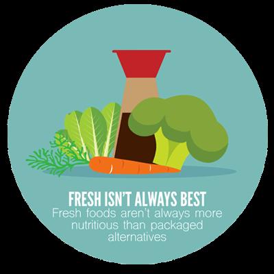 fresh-foods-healthy-nutrition