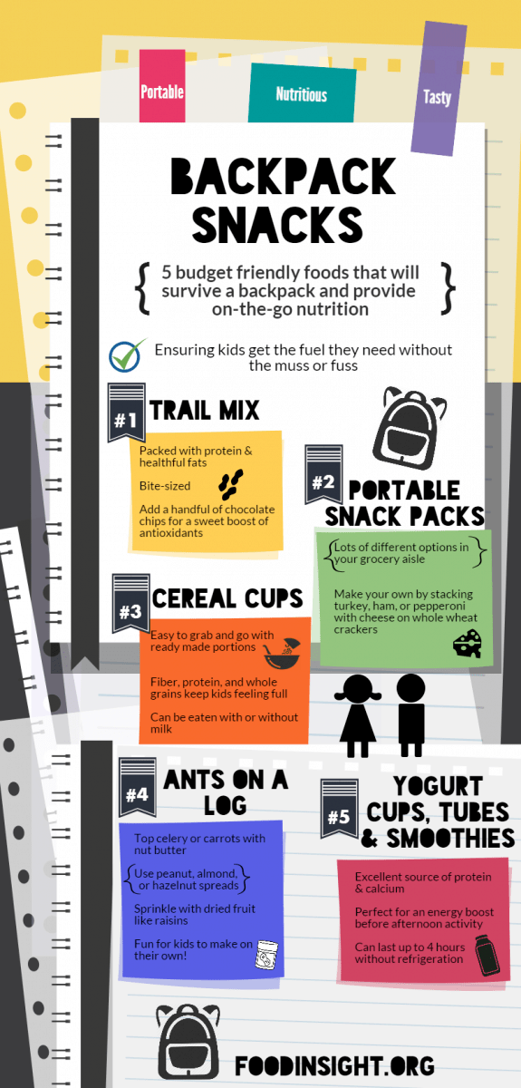 Infographic: Backpack Snacks: 5 budget friendly foods that will survive a backpack and provide on-the-go nutrition