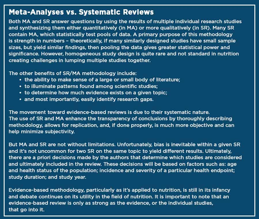 meta-analysis-systematic-reviews-research