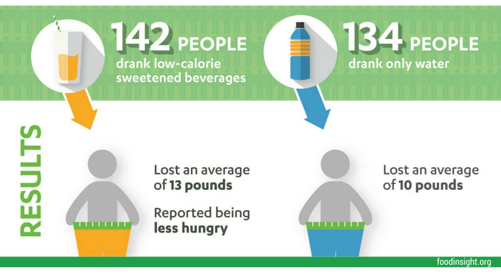 low-calorie-beverage-infographic-link