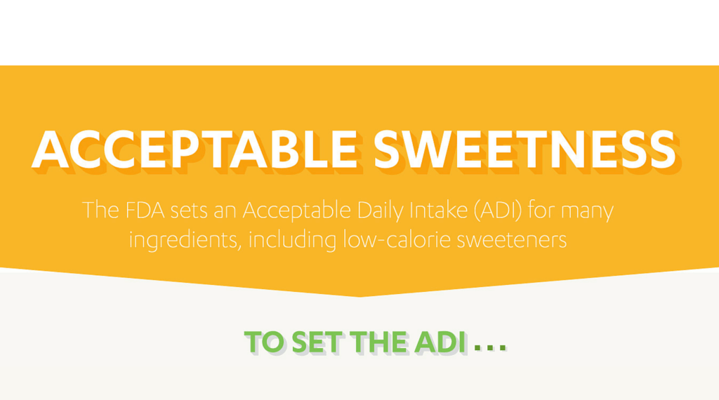 accedpatble-daily-intake-sweeteners-sucralose
