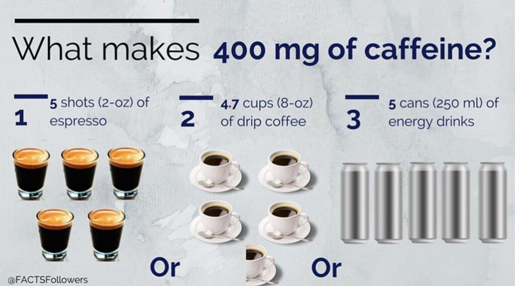 400 mg of caffeine_0.jpg
