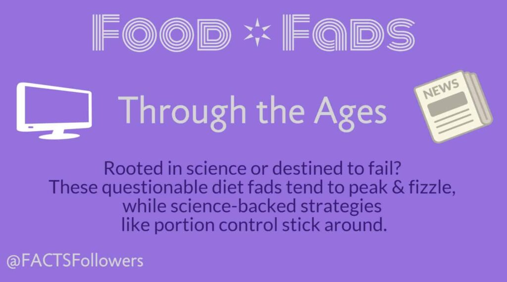 Food Fads through the Ages - Header_resized.jpg
