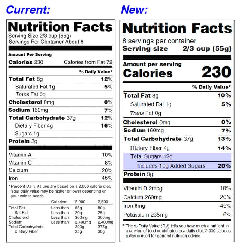 Your Guide to the Updated Nutrition Facts Label — IFIC