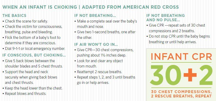 choking baby chart