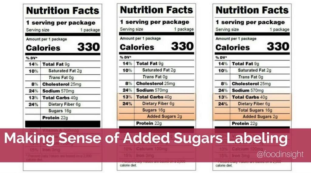 making sense of added sugars labeling_1.jpg