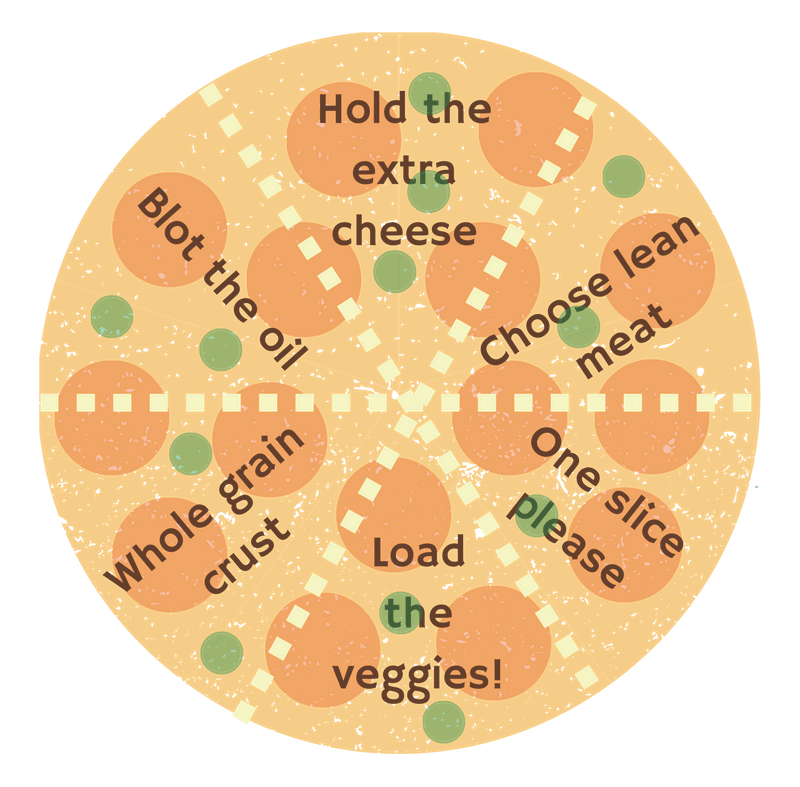 what to look for in pizza