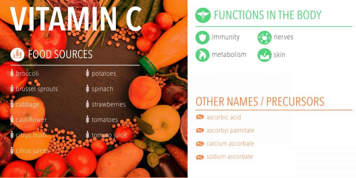 d150c45fa5 Additionally, vitamin C is key for maintaining your metabolism and  supporting your nervous system. Iron is critical for moving oxygen around  the body, ...