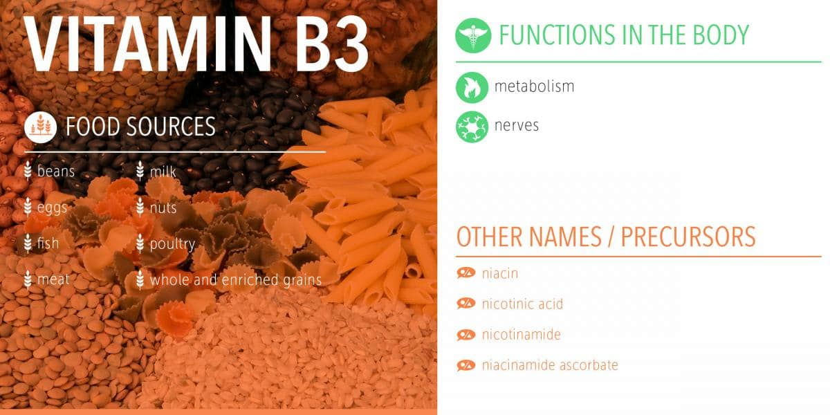The Vitamin B Complex: It's Actually Not That Complex ...