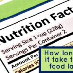 Try It Tuesday Reading Food Labels_0.jpg